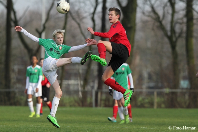 Foto Hamar, sportfotografie, FC Dordrecht